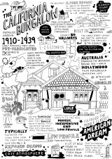 Californian Bungalow Print