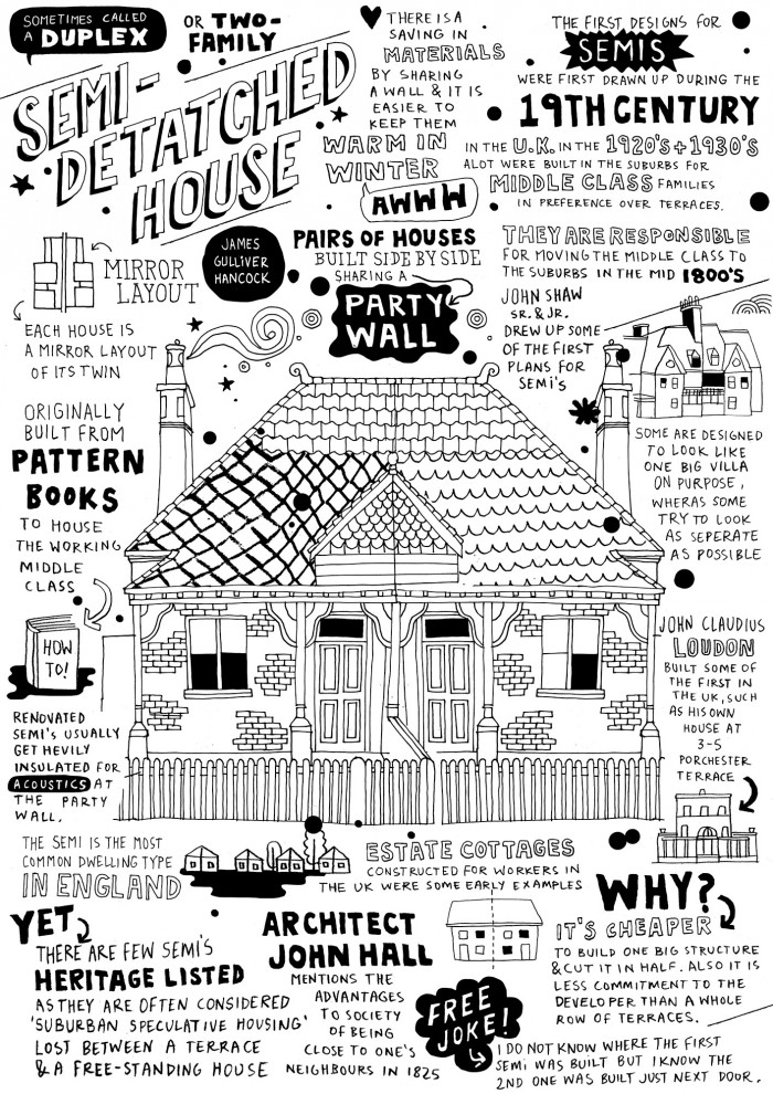 Semi Detached House Print