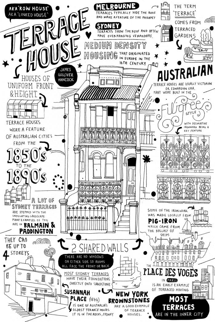 Terrace House Print